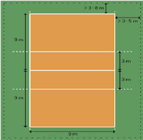 kích thước sân bóng chuyền
