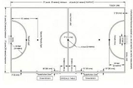 kích thước tiêu chuẩn sân tennis
