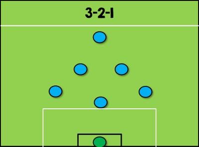 3-2-1: Sơ đồ cây thông 1