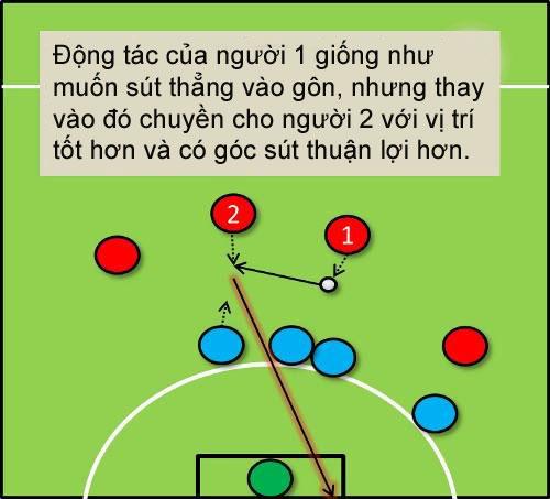 3. Đánh lạc hướng đối thủ 1