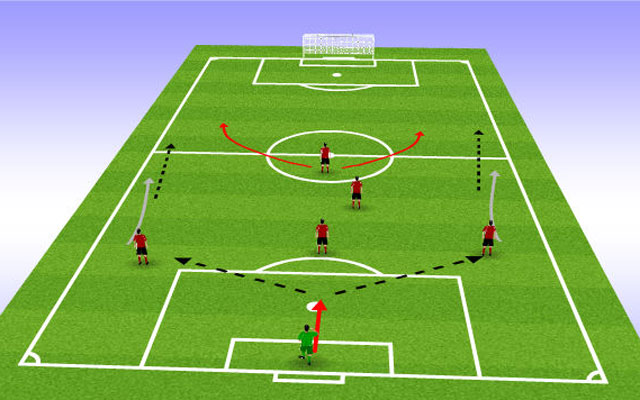 Các sơ đồ chiến thuật cơ bản bóng đá 6 - 6 1
