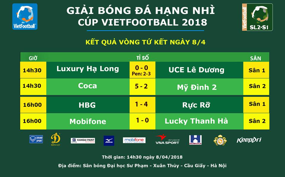 giai-bong-da-hang-nhi-cup-vietfootball-2018-v4