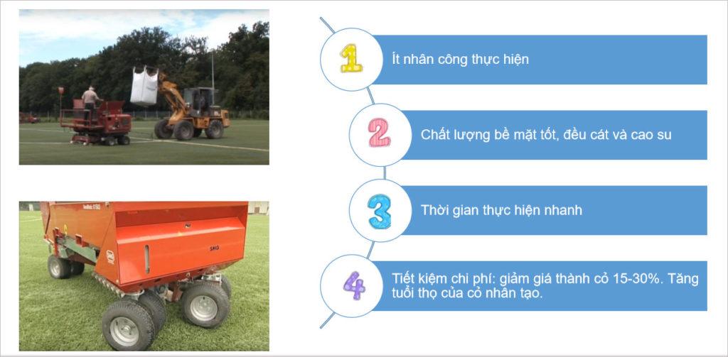 Máy thi công sân cỏ nhân tạo SANDMATIC B1505 ECO đã về Việt Nam! 5