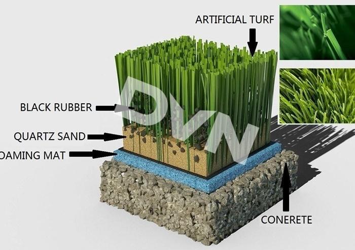 Tác dụng của hạt cao su với mặt sân bóng cỏ nhân tạo? 1
