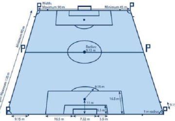KÍCH THƯỚC SÂN BÓNG ĐÁ 7 NGƯỜI THEO TIÊU CHUẨN FIFA VÀ VFF