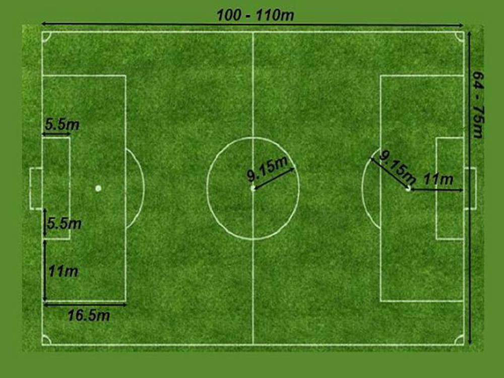 Sơ-đồ-kích-thước-sân-bóng-đá-11-người-theo-tiêu-chuẩn-FIFA